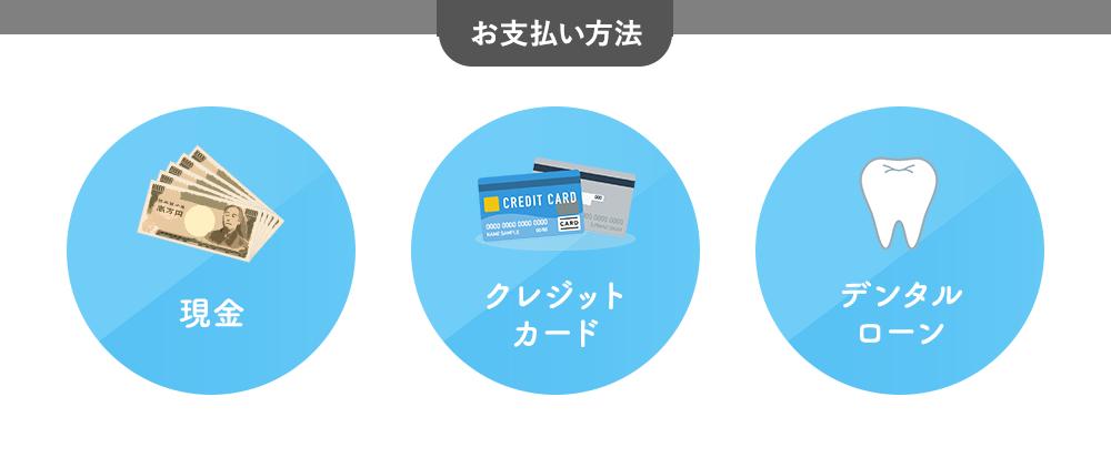 お支払い方法 現金 クレジットカード デンタルローン